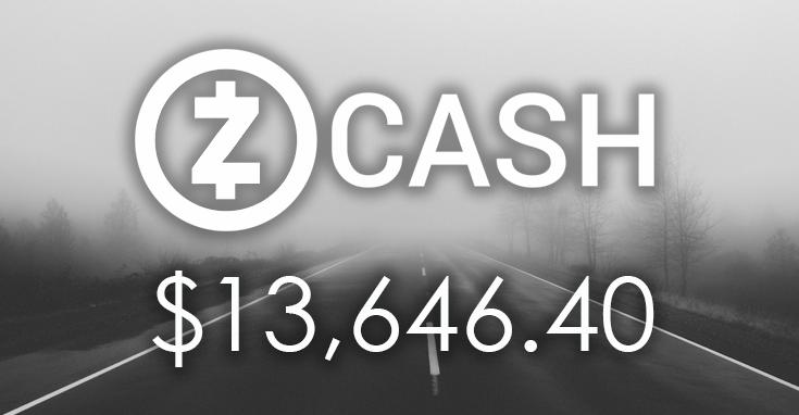 Zcash Zec Price Prediction 13 646 40